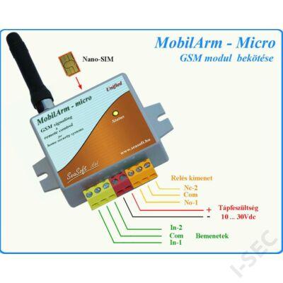 MOBILARM2 GSM modul, USB port