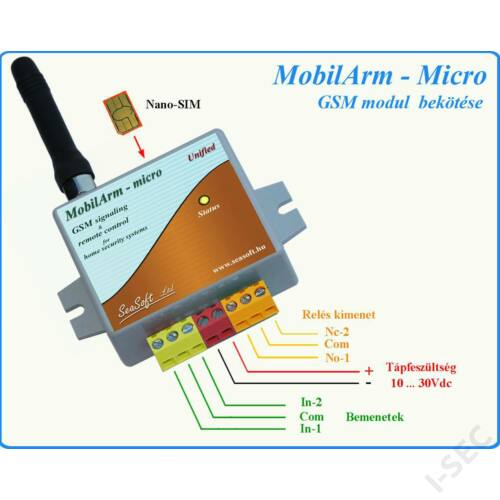 MOBILARM-Micro GSM modul, USB port