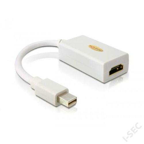 Delock Mini DisplayPort / HDMI adapter